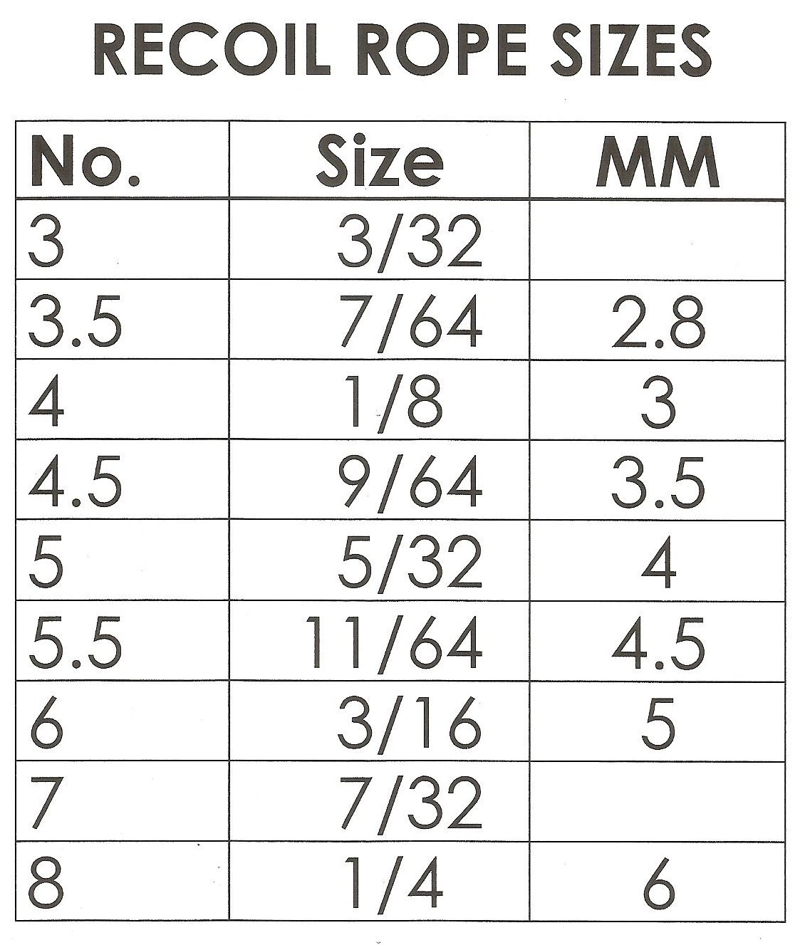 rope size chart